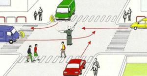 Zákerné otázky z testov autoškoly, ktoré preveria vaše vodičské znalosti