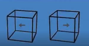 Nie, tie kocky sa určite nepohybujú (Klamlivá ilúzia)